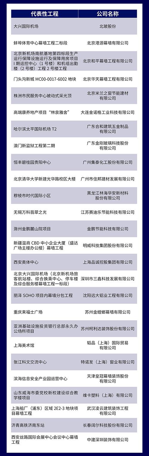 5. 创新工程应用案例.jpg